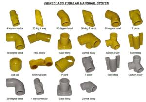 Fiberglass Tubular Handrail System pictures & photos
