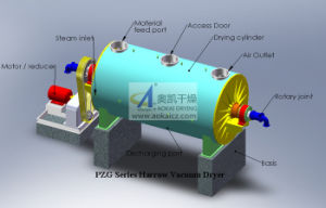 Waste Water / Waste Liquid Drying Equipment pictures & photos