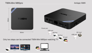 Android IPTV TV Box T95n pictures & photos