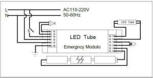 LED Emergency Lighting Module / Battery Backup LED Emergency Light / LED Emergency Light Kit pictures & photos