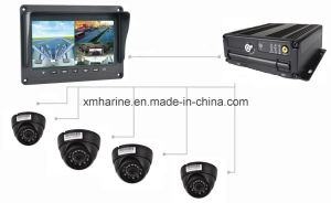 4CH SD Card Mobile DVR with 3G GPS for Bus pictures & photos