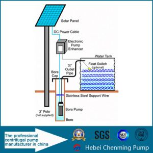 Mini Hot Water Pressure Heating Pump, Solar Circulation Pump pictures & photos