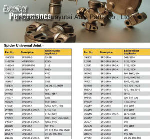 Heavy Equipment Universal Joints, Spider pictures & photos