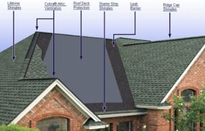 Plain Roof Tiles Type and Fiberglass and Asphalt Material Red Asphalt Shingles pictures & photos