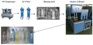 Semi-Automatic Pet Bottle Blow Molding Machine pictures & photos