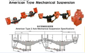 Semi Trailer of Mechanical Suspension