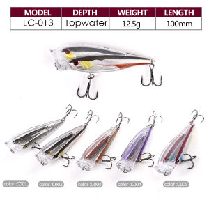 Hot Sale Hard Fishing Popper Lure pictures & photos