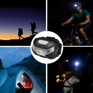 Hand-Free Sensor Switching on/off Headlamp pictures & photos