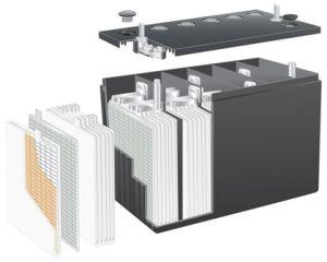 AGM Battery Separator Fiberglass Separator pictures & photos