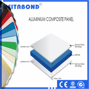 Decorative Material Colorful ACP with High Quality and Easy Processing pictures & photos