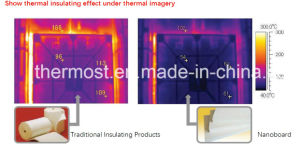 Nanoflex Insulating Board (Microporous Insulating Products) pictures & photos
