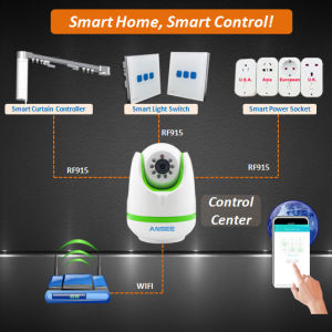 Smart Home System for Home Automation pictures & photos