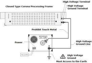 Glass Split Type Corona Treatment Framework (HW-DF1200) pictures & photos