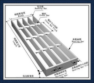 Stainless Steel Metal Bar Grating pictures & photos