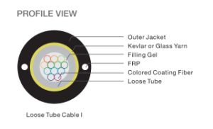 Loose Tube Fiber Optical Cable pictures & photos