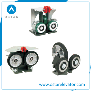 Elevator Main Roller Guide Shoes pictures & photos