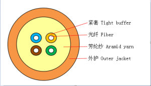 4 Core Optical Fiber Cable in Fiber Optic Equipment pictures & photos