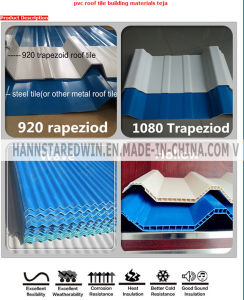 PVC Sheet/Wall Sheet/Plastic Board pictures & photos