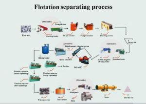 Non-Ferrous Metals/ Mineral Copper Ore Flotation Machine pictures & photos