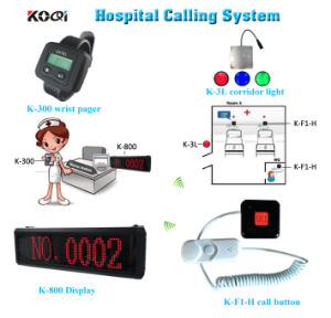 Safe Delivery Universal Remote Control Emergency Call Bell Light Equipment Wired Nurse Call System pictures & photos