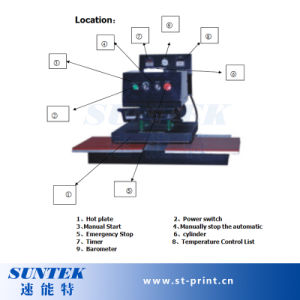 Top Ce Approval Pneumatic Operated Double Stations Tshirt Heat Press pictures & photos