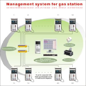 Gas Station Management System (LTT-48) pictures & photos