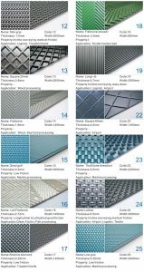Raough Top Conveyor Belt pictures & photos