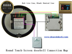 Electric Wireless Door Bell for Hotel pictures & photos