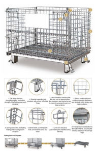 Metal Storage Equipment Wire Mesh Container (1200*1000*890) pictures & photos
