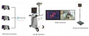 Infrared Thermal Imaging Detector Human Body Temperature Measurement System pictures & photos