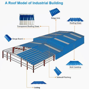 Roof Panel Steel Structure Syestem Roofing Sheet China Supplier pictures & photos