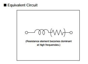 Electronic Component Inductor of Chip Emifilr Inductor Type Chip Ferrite Beads pictures & photos