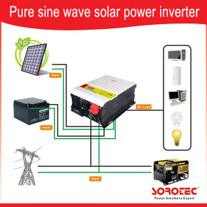 230VAC 5kw 48V Low Frequency DC to AC Back up Solar Power Inverter pictures & photos