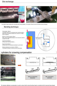Copper CNC Hydraulic Bending Machine pictures & photos