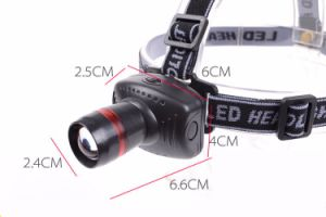 Adjustable Mini Zoom Lens LED Head Cap Lamp Light Headlamp Headlight pictures & photos