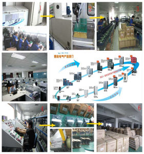 Frequency Inverter VFD 0.75kw to 55kw Frequency Converter 3pH Motor Speed Control pictures & photos