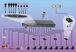 Over Cat5e/6 50m 4X4 HDMI Matrix Switcher (EDID +IR+TCP/IP+One sender+4 receivers) pictures & photos