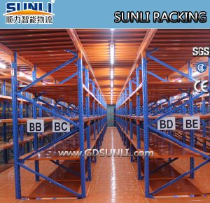 Sunli Manufacturer Q235B Storage Rack Shelving pictures & photos