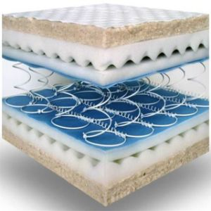 Cheap Bonnell Spring Mattress with Foam (SMBF04)
