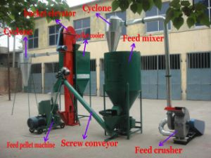 CE Animal Feed Pellet Mill pictures & photos