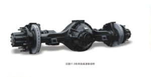 Rear Axle and Parts for Yutong, Kinglong and Higer Bus pictures & photos