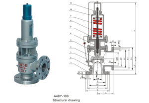 Spring Full Bore Type Safety Valve with a Radiator pictures & photos