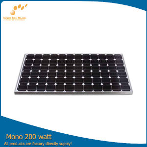 Best Price Per Watt Solar Panels Manufacturer pictures & photos
