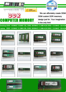 Laptop DDR RAM DDR2 2GB Memory pictures & photos