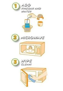 Angry Mama Microwave Steam Cleaner pictures & photos