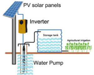 22kw 2015 Solar Water Pump Inverter, AC Grid Powe Option-- Can Pumping Water at Night