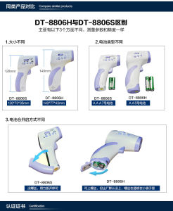 Dt-8806h Clinical Body Infrared Thermometer pictures & photos