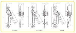 Heavy Duty Lever Hoist (HSHA series) pictures & photos