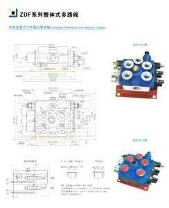 Hydraulic Control Valve Types Overload 2 Spools Industrial Components Manufacturers pictures & photos