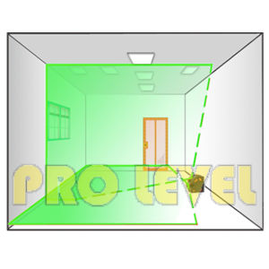 Cross Line Five-Point Green Laser Level (SDG-232G) pictures & photos